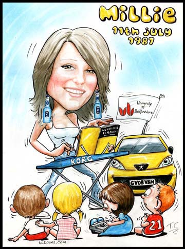 birthday pictures cartoon. 21st BIRTHDAY CARTOON PORTRAIT